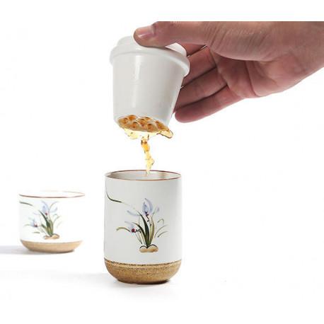 Набор для заваривания чая (дорожный, с чехлом)
